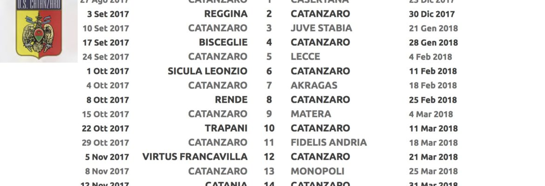 Us Lecce Calendario.Ecco Il Calendario Del Girone C Us Catanzaro