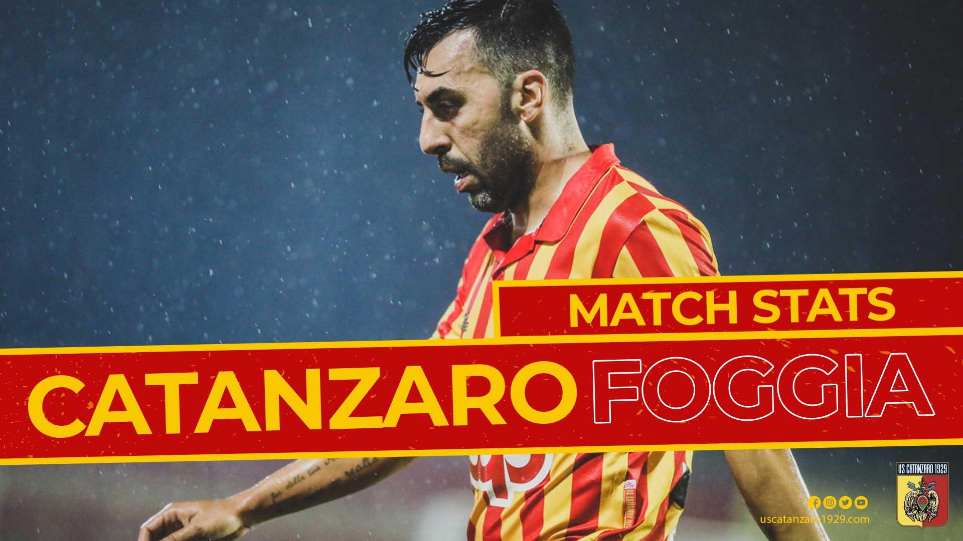 Catanzaro – Foggia: le statistiche del match